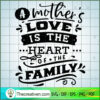 A mother s love is the heart copy